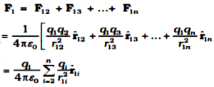 Superposition principles of electrostatic force, derivation, meaning and complete explanation.