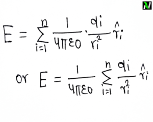 Superposition principle of electric field, derivation and explanation
